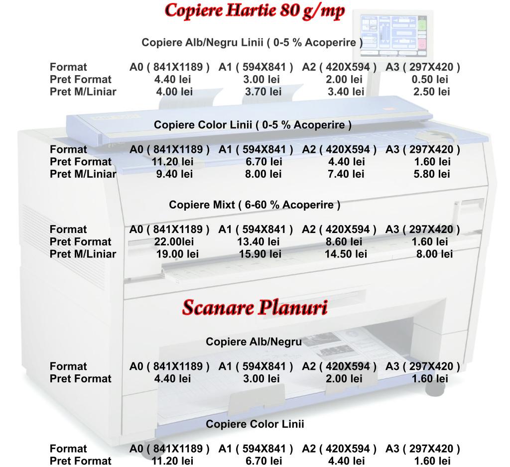 preturi copiere scanare planuri
